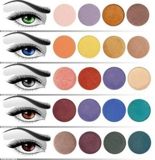 Как подобрать макияж для глаз по цвету.
