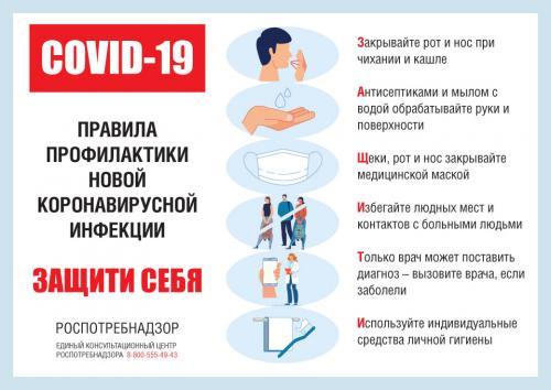 Коронавирусная инфекция COVID-19. Профилактика коронавируса COVID-19
