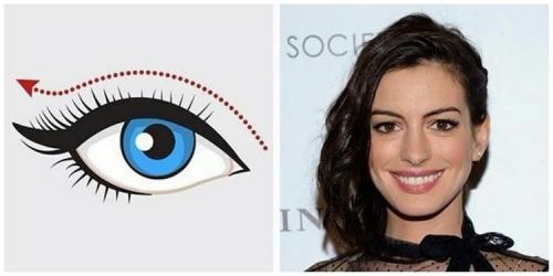 Как рисовать стрелки на глазах. Как нарисовать стрелки на разных типах глаз своими руками