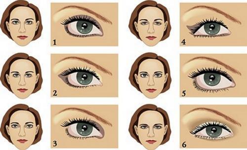 Как нарисовать стрелки на глазах подводкой для начинающих. Как сделать стрелки для глаз разных форм