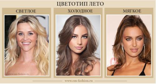 Цвет волос для цветотипа лето с серо-голубыми глазами. Подбор цвета волос по общему колориту