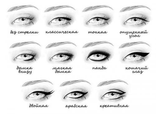 Как красиво накрасить глаза. Как правильно красить стрелки на глазах