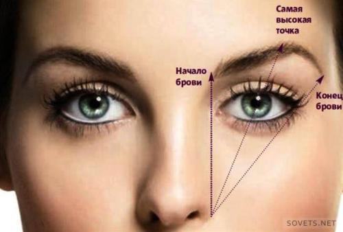 Макияж для нависающего верхнего века. Повседневный макияж глаз с нависшими веками