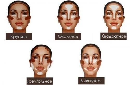 Формы лица коррекция с помощью макияжа. Коррекция лица консилерами