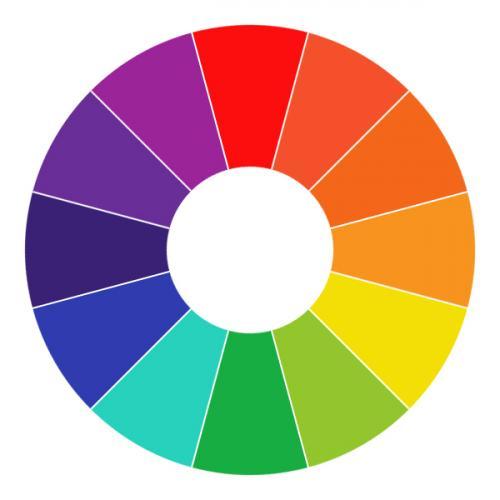 Теплый и холодный цветотип. Что нужно знать о цвете Типичный цветовой круг состоит из шести цветов радуги. Помните, «Каждый охотник желает знать...»? Вы скажете, у радуги семь цветов? Да но синий и голубой, по сути, являются одним и тем же цветом (голубой — светлый оттенок синего), поэтому в цветовом круге эти два цвета объединены.