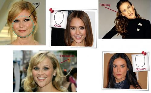 Моделирование лица с помощью макияжа. Типы лица и моделирование
