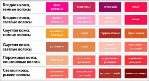Какой цвет помады подходит брюнеткам с тонкими губами. Как подобрать помаду для губ?