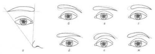 Основы макияжа теория. Пошаговые уроки макияжа для начинающих