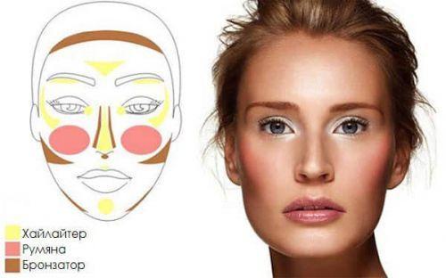 Как сделать естественный макияж в домашних условиях. Инструкция по созданию