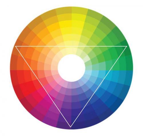 Какие тени подходят к зеленым глазам. Цветовой круг