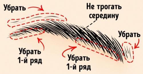 Одинаковые брови, как сделать. 10хитростей, которые помогут создать идеальные брови