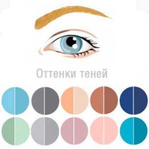 Палитра теней для серых глаз. Оттенки теней для серых и серо-голубых глаз