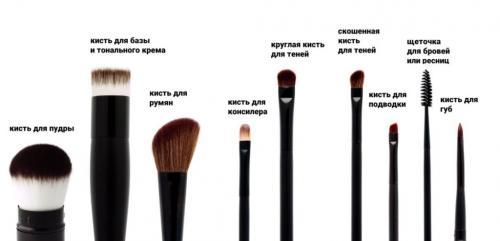 Профессиональный макияж, как наносить. Что нужно для макияжа лица
