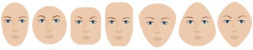 Как подобрать форму бровей по типу. Как выбрать форму бровей по типу лица