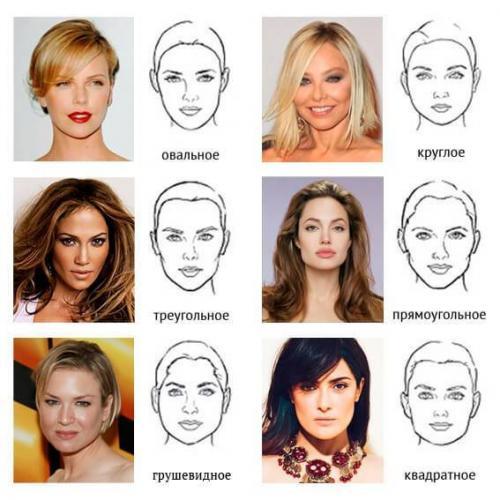 Макияж типы лица. Коррекция формы лица с помощью макияжа