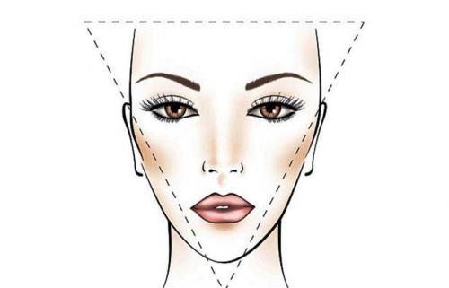 Сердцевидная форма лица прически. Треугольное лицо