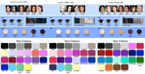 Секреты макияжа для цветотипа зима. Секреты мэйк-апа для цветотипа зима