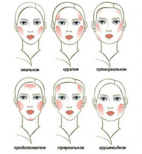 Коррекция глаз Макияж. Наиболее важные правила коррекции зоны глаз.