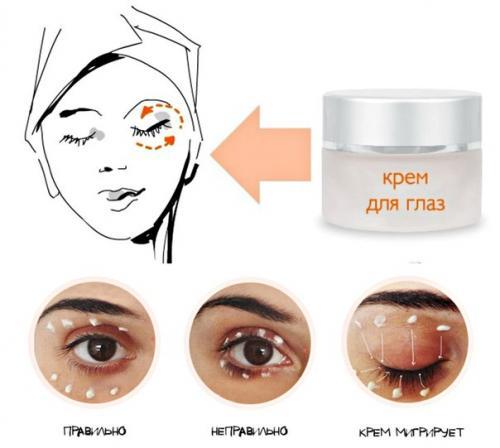 Как правильно наносить крем вокруг глаз схема