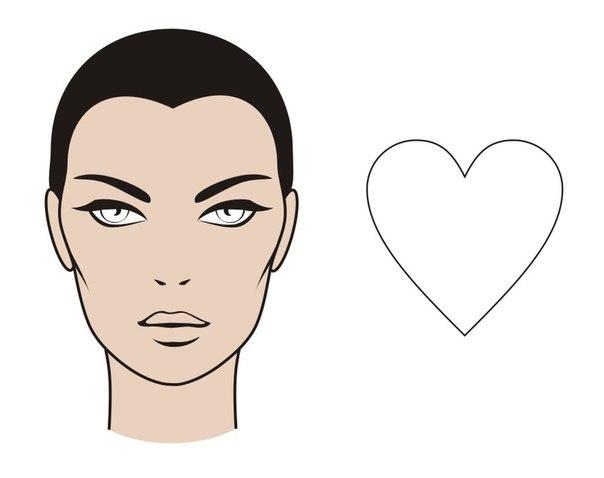Форма лица «Сердце».