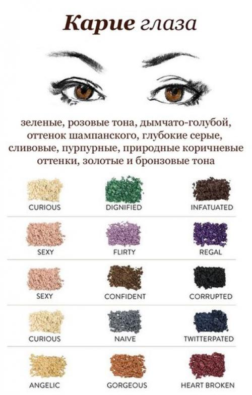 Оттенки карих глаз названия и фото
