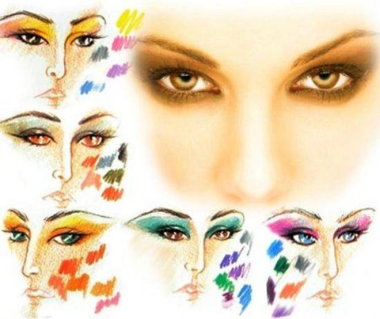 Круг цветовых сочетаний в макияже. Используйте цветовой круг и правилами сочетания цветов.