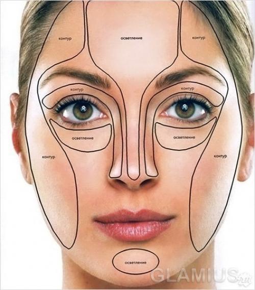 Как сделать большой нос визуально меньше без операции 65