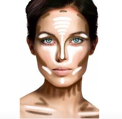 Чем контурируют лицо. Контурирование или скульптурирование лица.