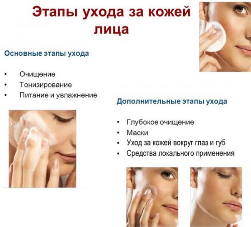 Уход за кожей рук после 60 лет в домашних условиях