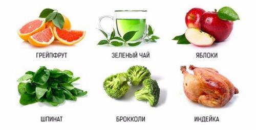 Натуральные жиросжигатели. 1. грейпфрут - при регулярном ...