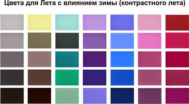 Цветотип контрастное лето и макияж.