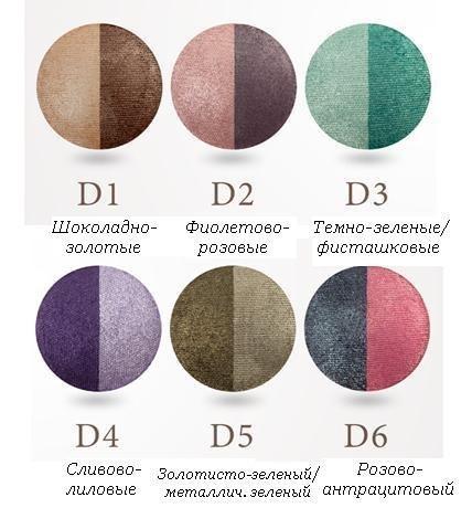 Как подобрать по цвету тени к глазам. Как подобрать цвет теней под цвет глаз?