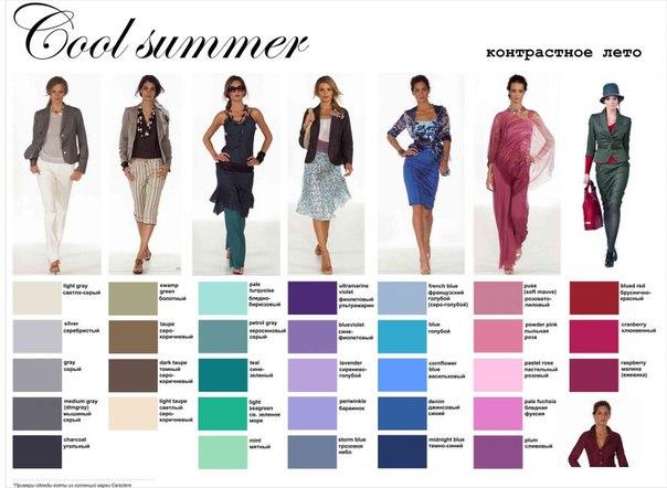 Цветотип контрастное лето. Как определить цветотип лето.