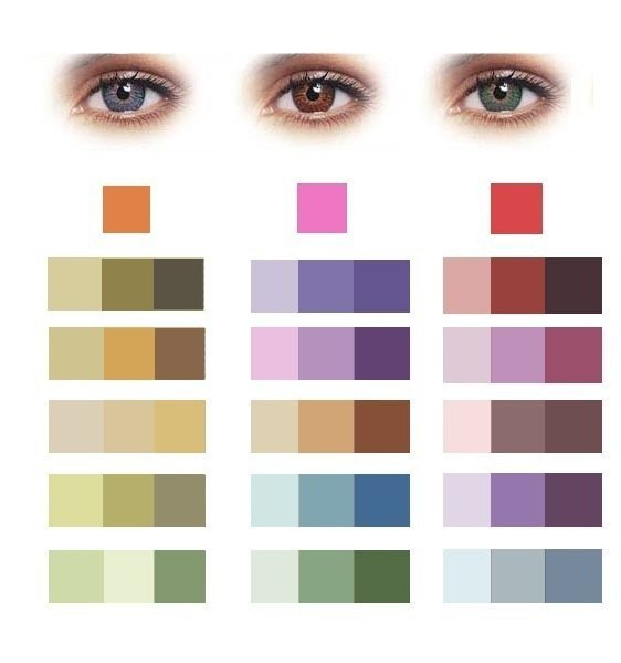 Макияж по цвету волос и глаз. Макияж- по цвету глаз. Карие глаза.