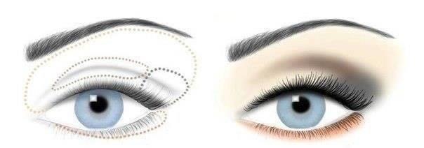 Делать обводку глаз четким