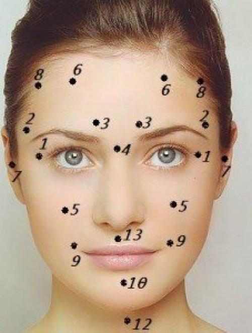 Точки для подтяжки лица