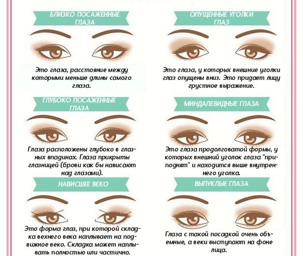 Из всех вариаций макияжа глаз