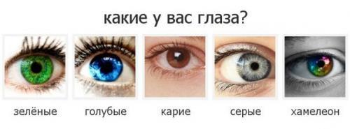 Глаза меняют цвет, как это называется. Глаза - хамелеоны - загадочное, но удивительно красивое явление.