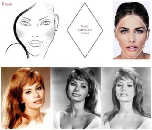 Форма (тип) лица - бриллиант (ромб.