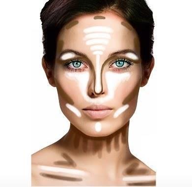 Идеальный тон лица уроки макияжа. Секреты идеального тона лица.