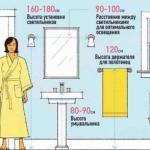 Идеальная ванная.  Какая она несколько дельных советов, как правильно спроектировать ванную комнату.