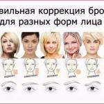 Дизайн бровей по типу лица?