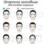 Мода стиль. 4 правила базового макияжа.