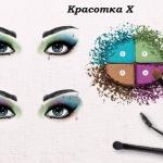 5 ключевых правил макияжа в стиле smoky eyes.