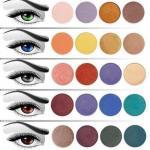 Как подобрать цвет теней: