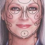 Коррекции лица с помощью макияжа.