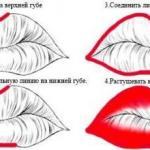 6 советов как увеличить губы?