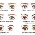 Новую форму глаз можно откорректировать и приблизить к высокому идеалу с хорошей помощью правильного макияжа глаз.