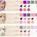Лучшие цвета макияжа для разных оттенков кожи.