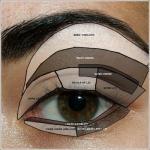 7 способов сделать глаза выразительней.